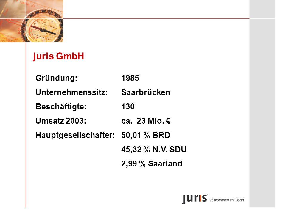 juris GmbH Gründung: 1985 Unternehmenssitz: Saarbrücken