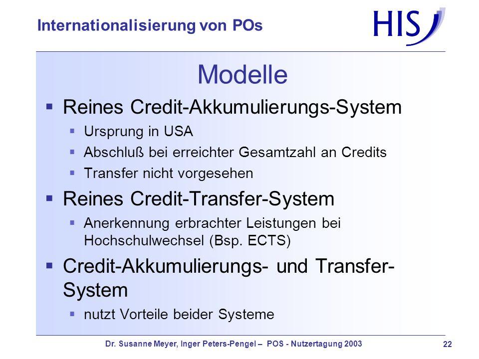 Modelle Reines Credit-Akkumulierungs-System