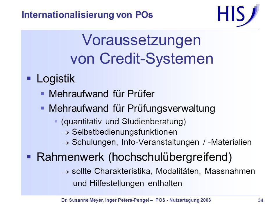Voraussetzungen von Credit-Systemen