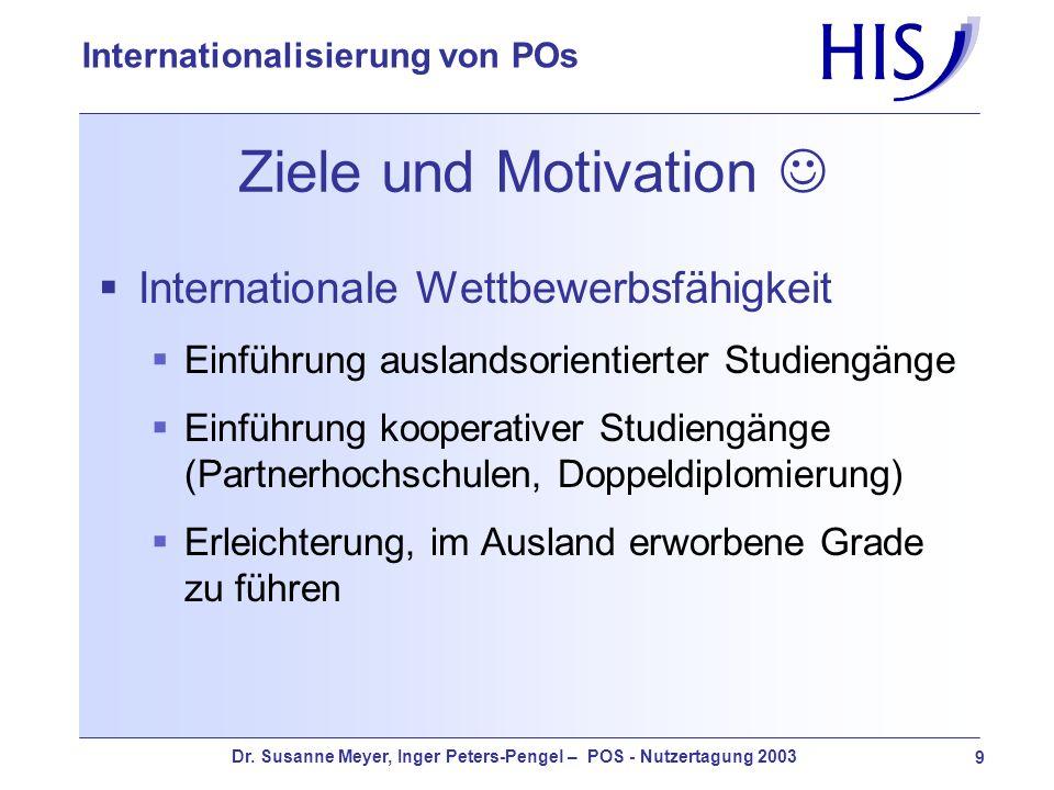 Ziele und Motivation  Internationale Wettbewerbsfähigkeit