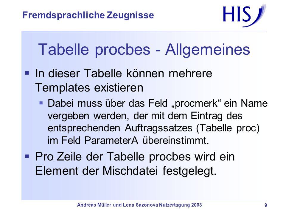 Tabelle procbes - Allgemeines