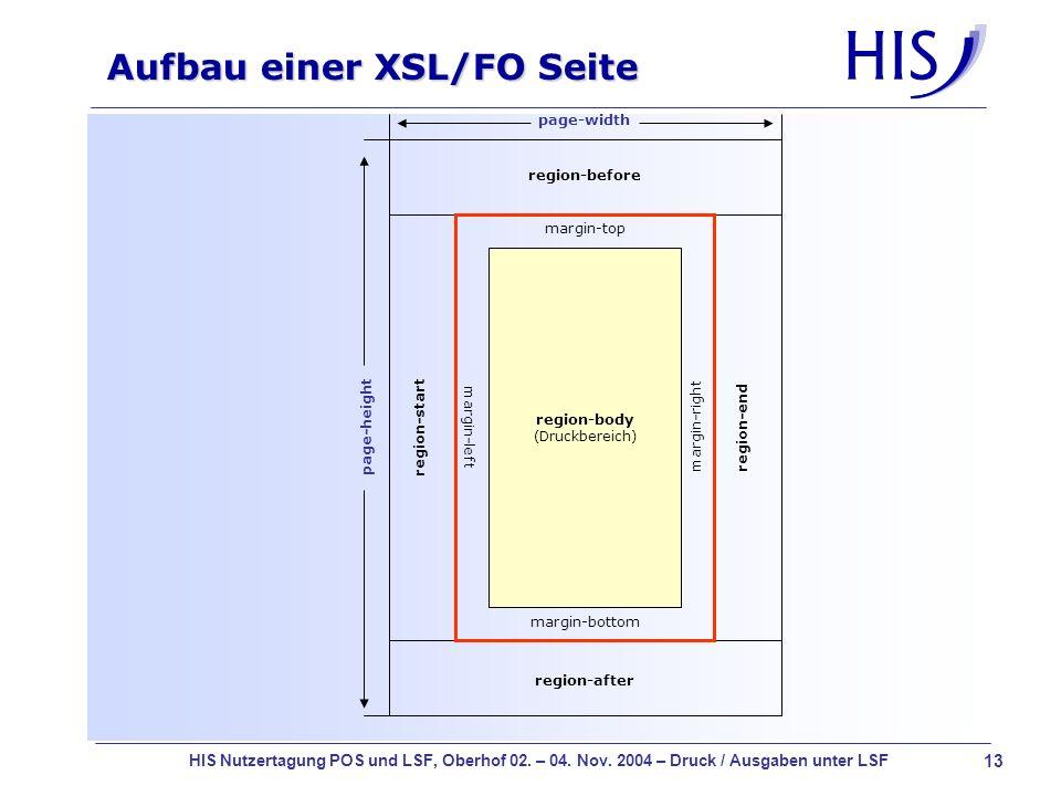 Aufbau einer XSL/FO Seite