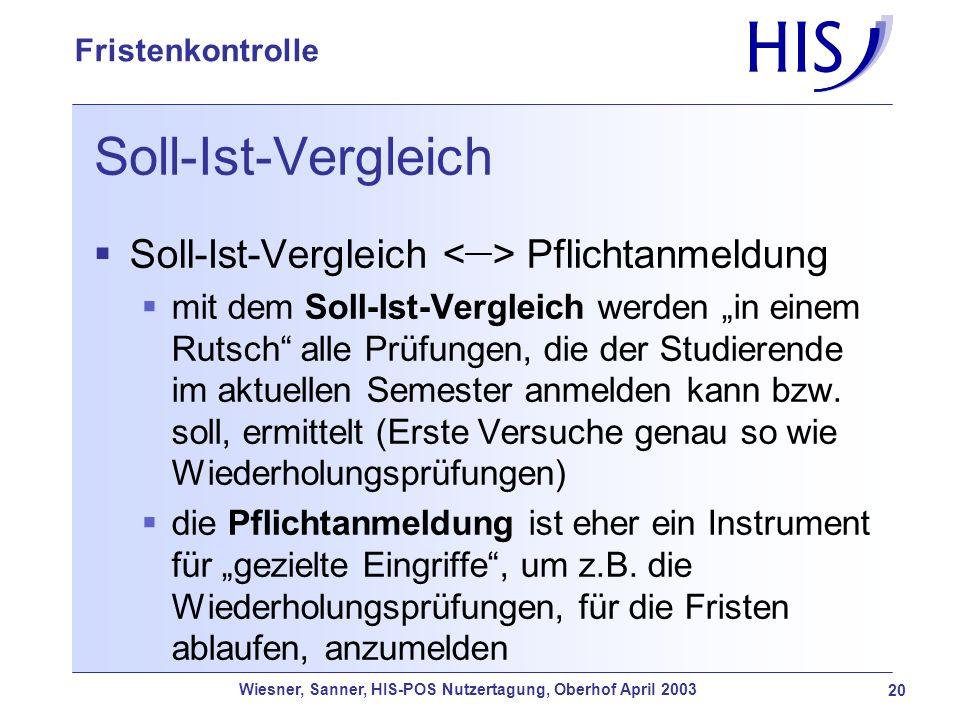 Soll-Ist-Vergleich Soll-Ist-Vergleich <—> Pflichtanmeldung