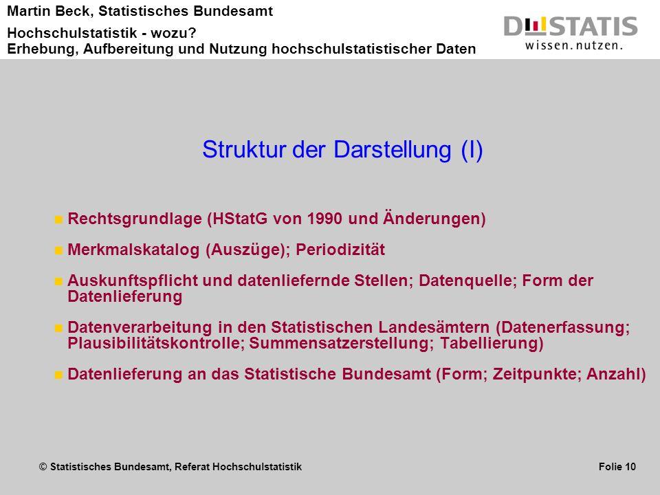 Struktur der Darstellung (I)