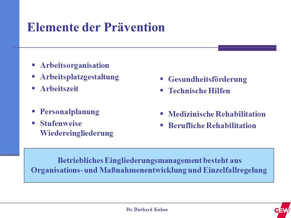 Elemente der Prävention