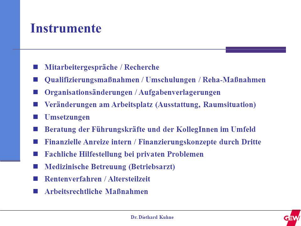 Instrumente Mitarbeitergespräche / Recherche
