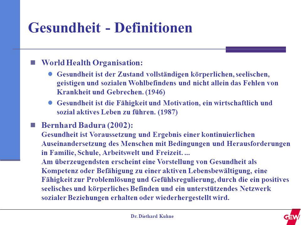 Gesundheit - Definitionen
