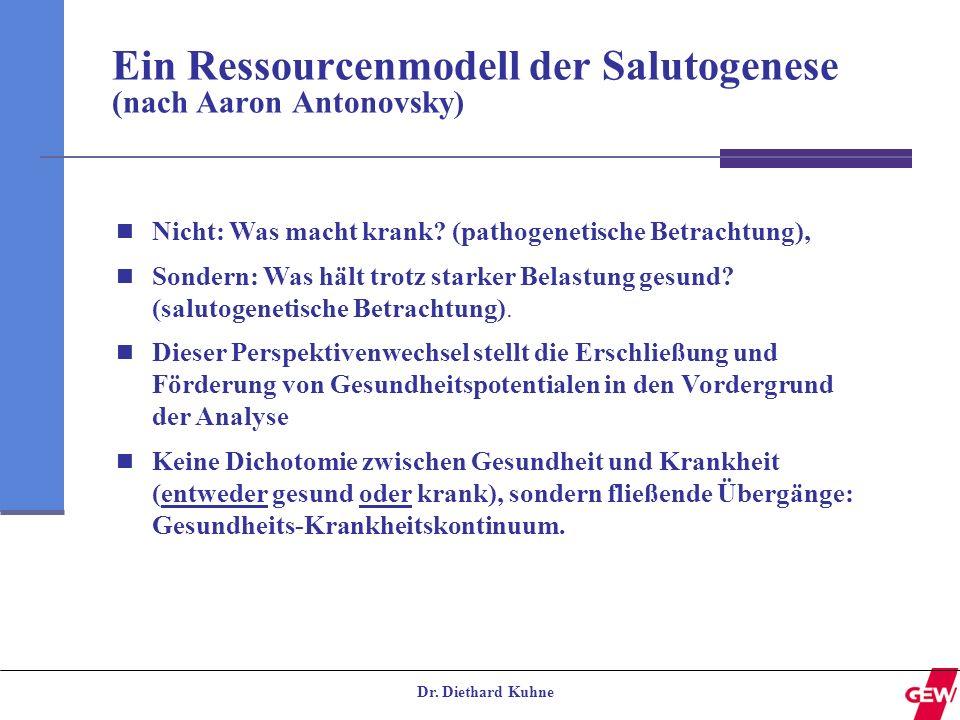 Ein Ressourcenmodell der Salutogenese (nach Aaron Antonovsky)