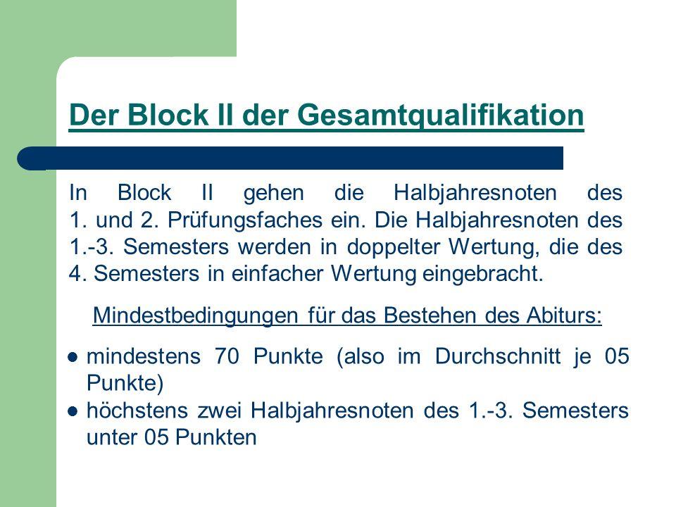 Der Block II der Gesamtqualifikation