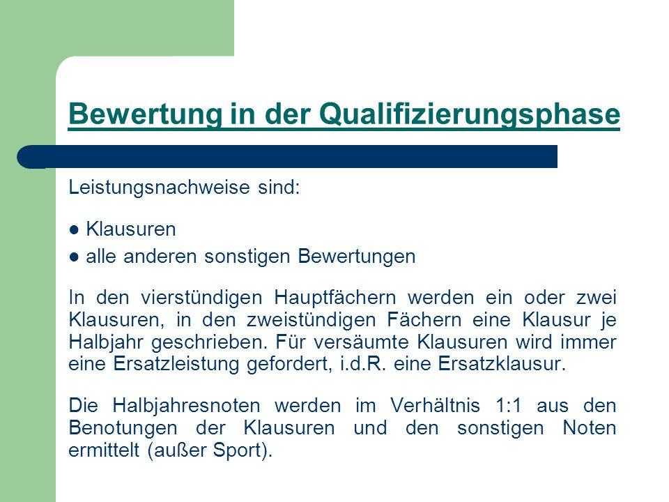 Bewertung in der Qualifizierungsphase