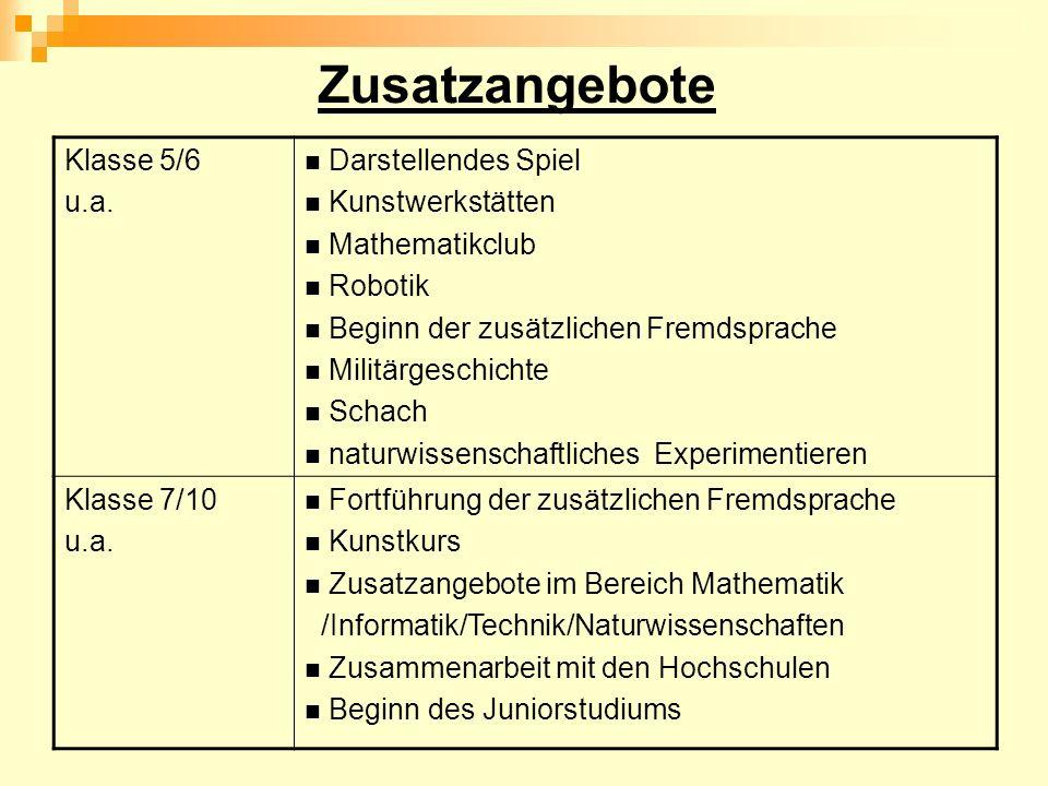 Zusatzangebote Klasse 5/6 u.a. Darstellendes Spiel Kunstwerkstätten
