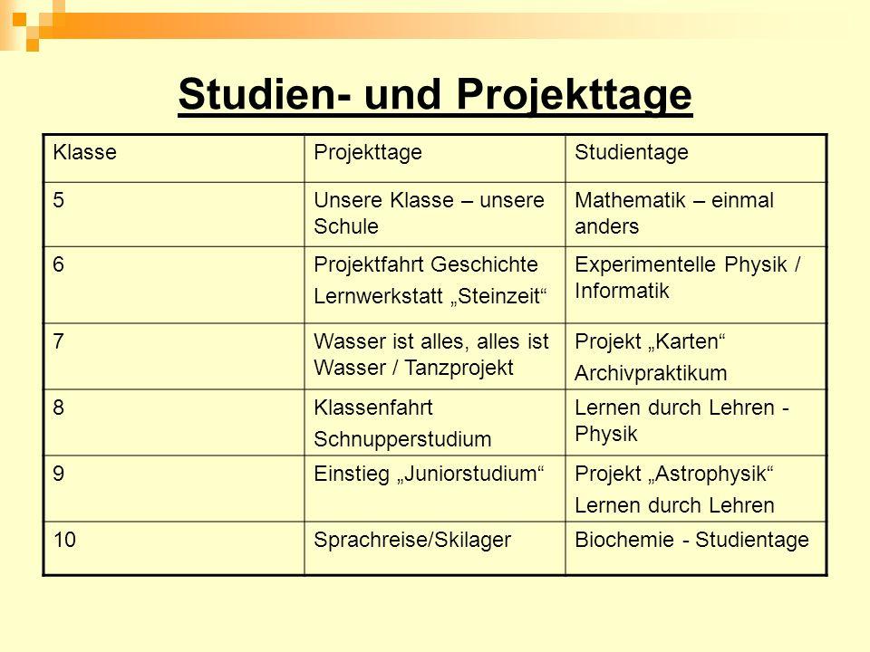 Studien- und Projekttage