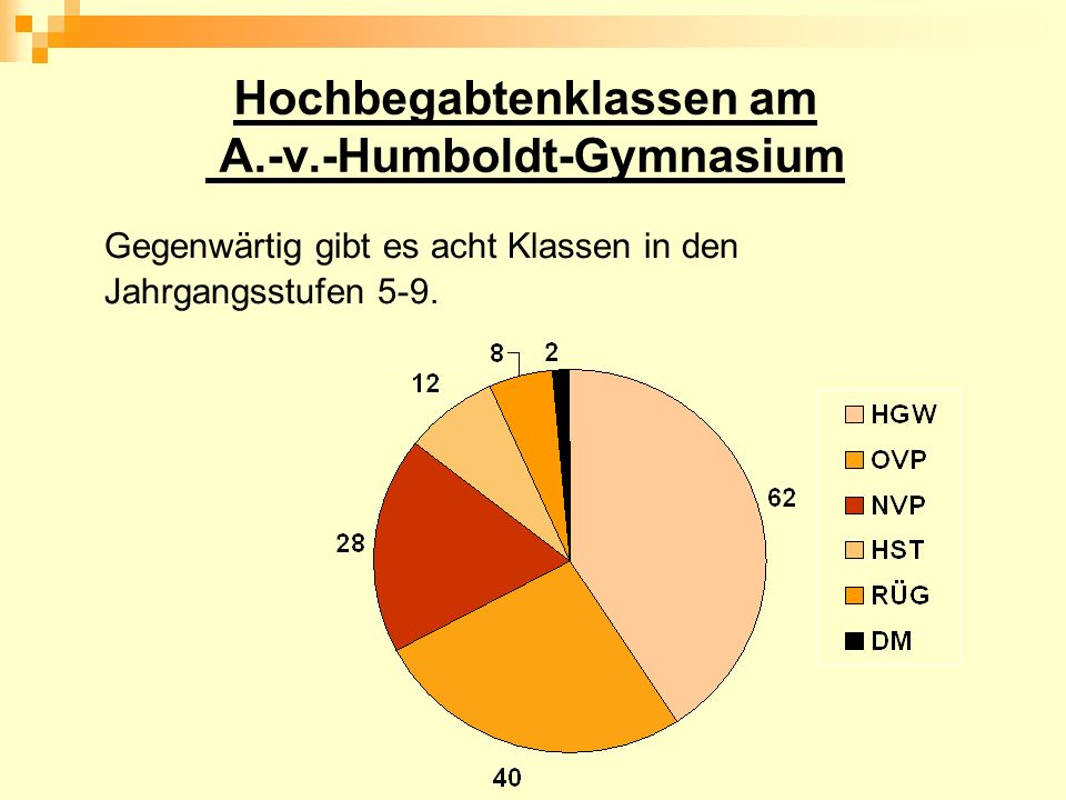Hochbegabtenklassen am A.-v.-Humboldt-Gymnasium