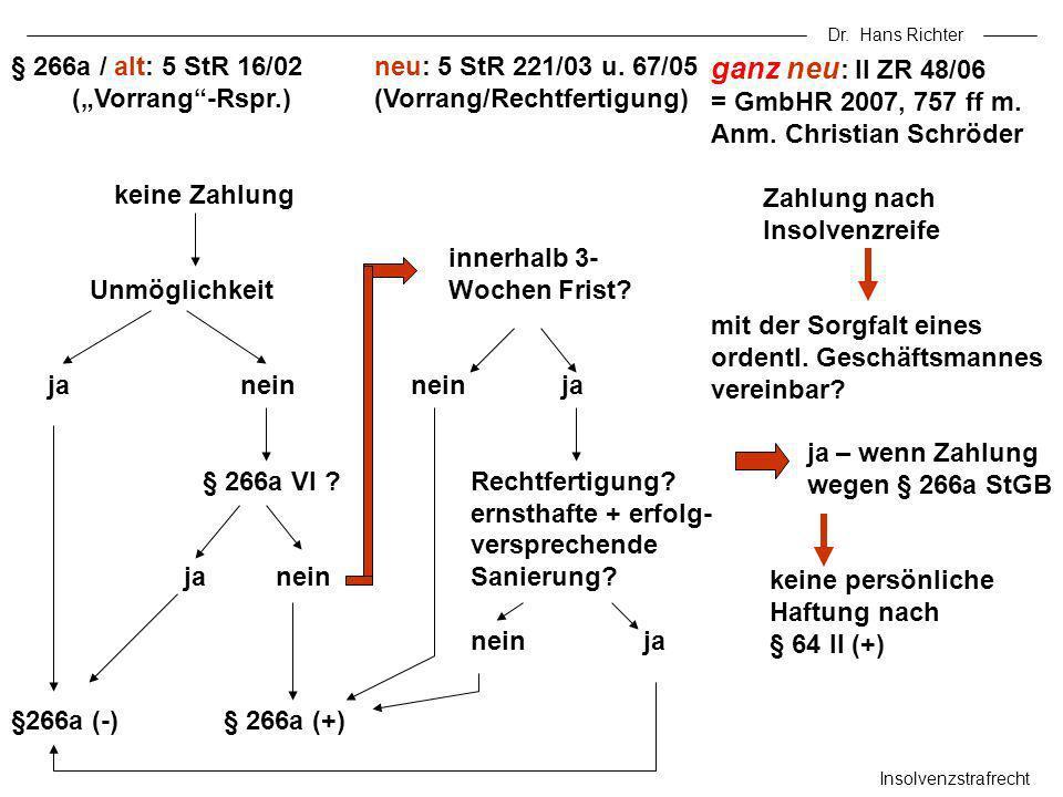 ganz neu: II ZR 48/06 = GmbHR 2007, 757 ff m. Anm. Christian Schröder