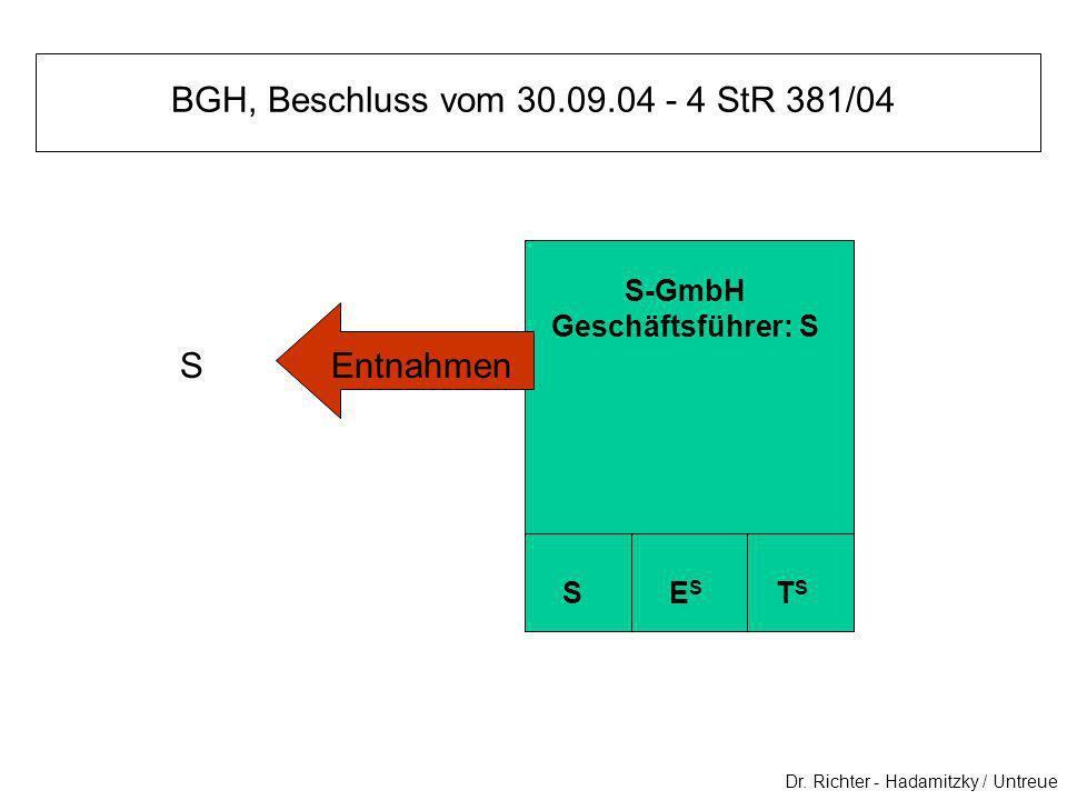 BGH, Beschluss vom 30.09.04 - 4 StR 381/04