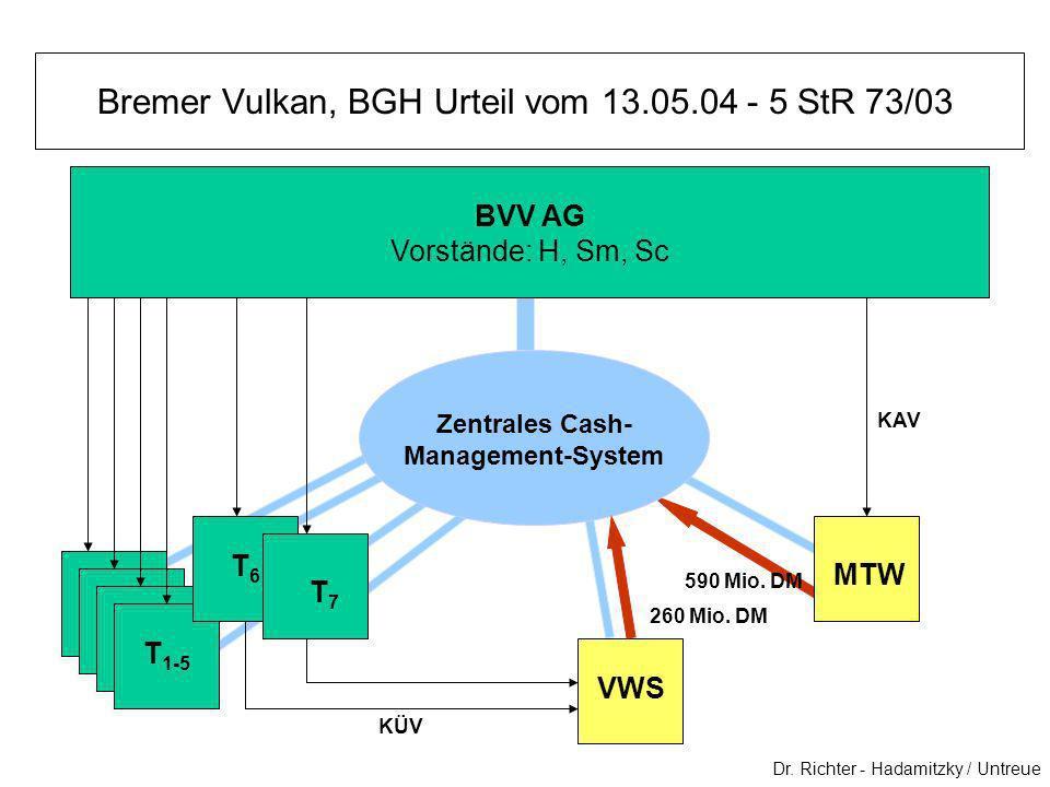 Bremer Vulkan, BGH Urteil vom 13.05.04 - 5 StR 73/03