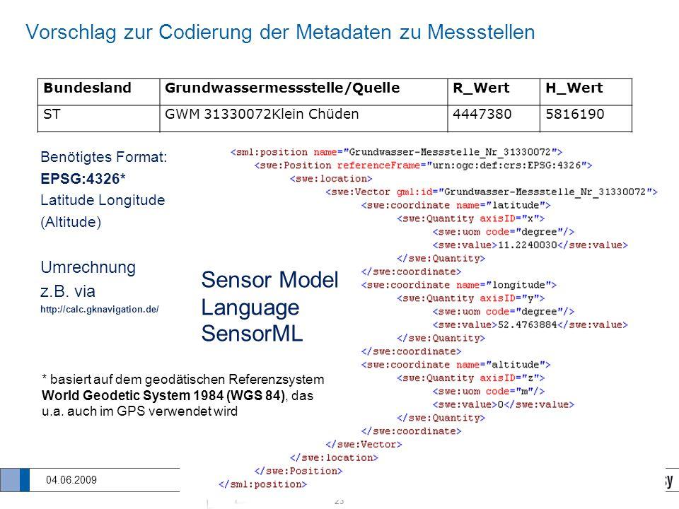 Vorschlag zur Codierung der Metadaten zu Messstellen