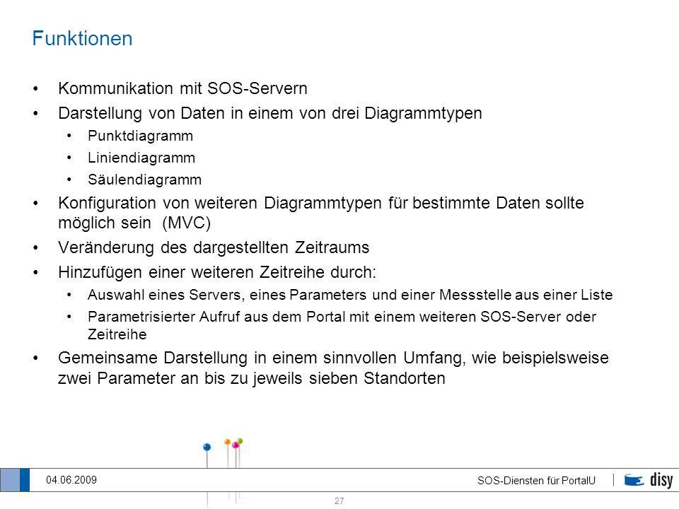 Funktionen Kommunikation mit SOS-Servern