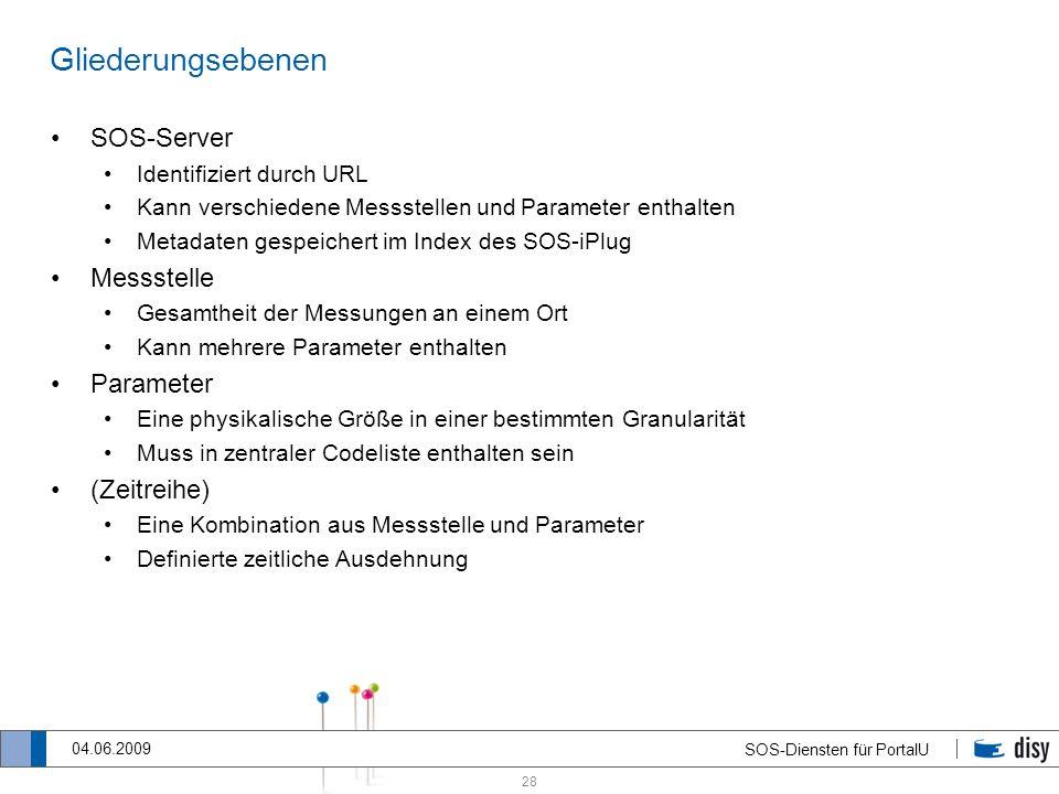Gliederungsebenen SOS-Server Messstelle Parameter (Zeitreihe)