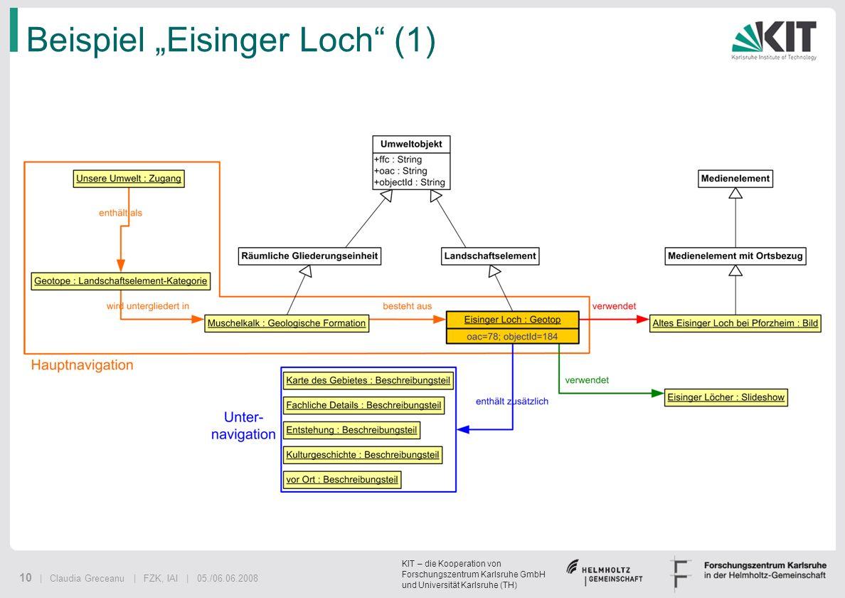 """Beispiel """"Eisinger Loch (1)"""
