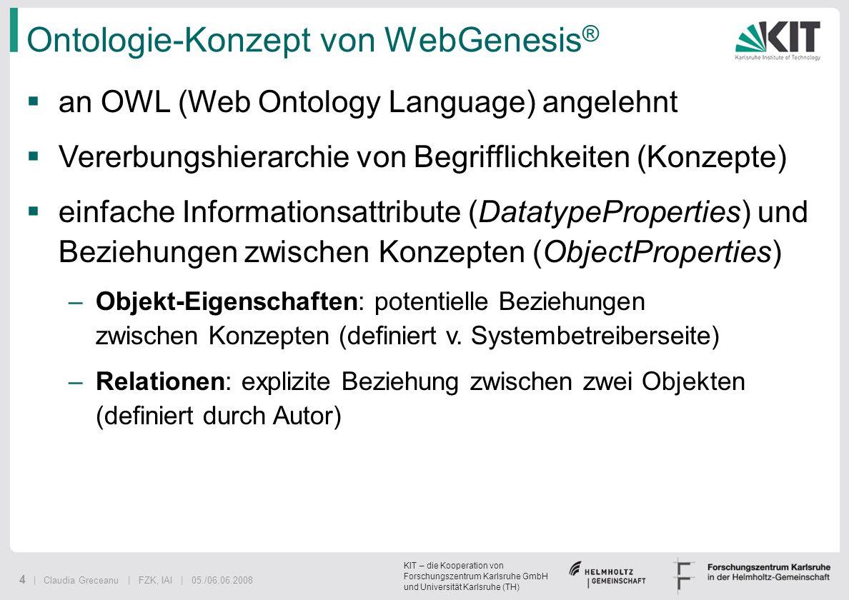 Ontologie-Konzept von WebGenesis®