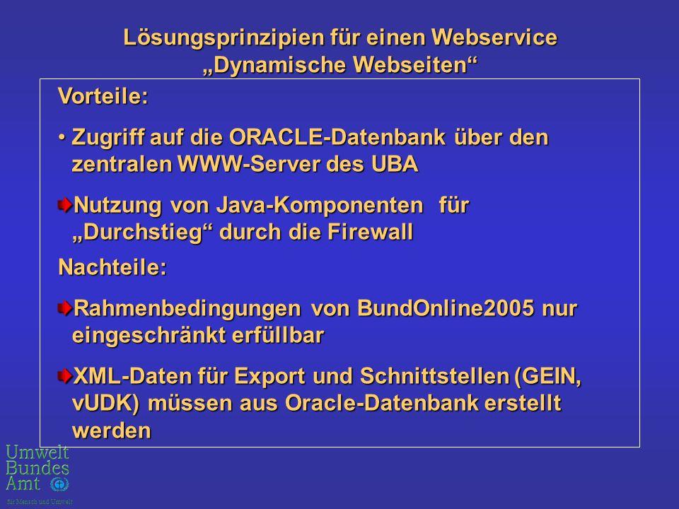 """Lösungsprinzipien für einen Webservice """"Dynamische Webseiten"""