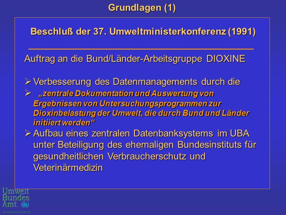 Beschluß der 37. Umweltministerkonferenz (1991)