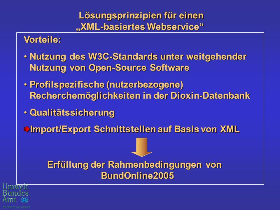 """Lösungsprinzipien für einen """"XML-basiertes Webservice"""