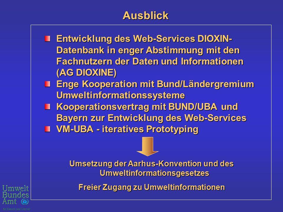 Ausblick Entwicklung des Web-Services DIOXIN-Datenbank in enger Abstimmung mit den Fachnutzern der Daten und Informationen (AG DIOXINE)