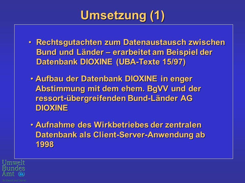 Umsetzung (1) Rechtsgutachten zum Datenaustausch zwischen Bund und Länder – erarbeitet am Beispiel der Datenbank DIOXINE (UBA-Texte 15/97)