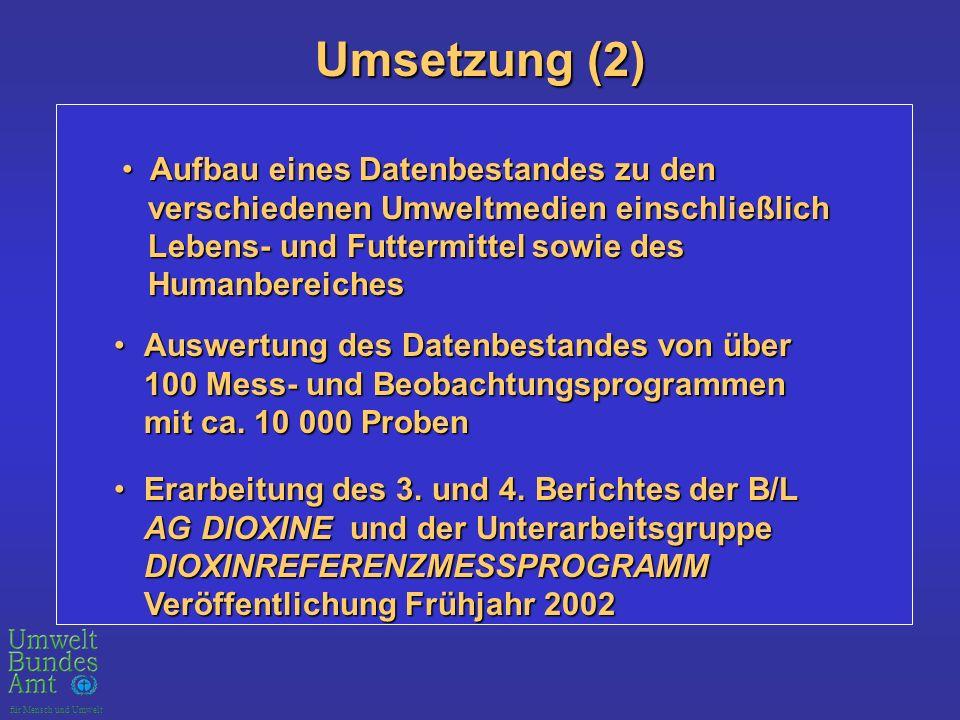 Umsetzung (2) Aufbau eines Datenbestandes zu den