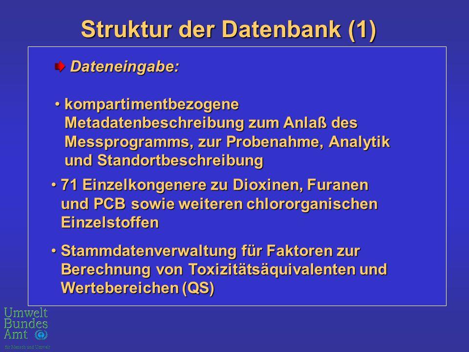 Struktur der Datenbank (1)