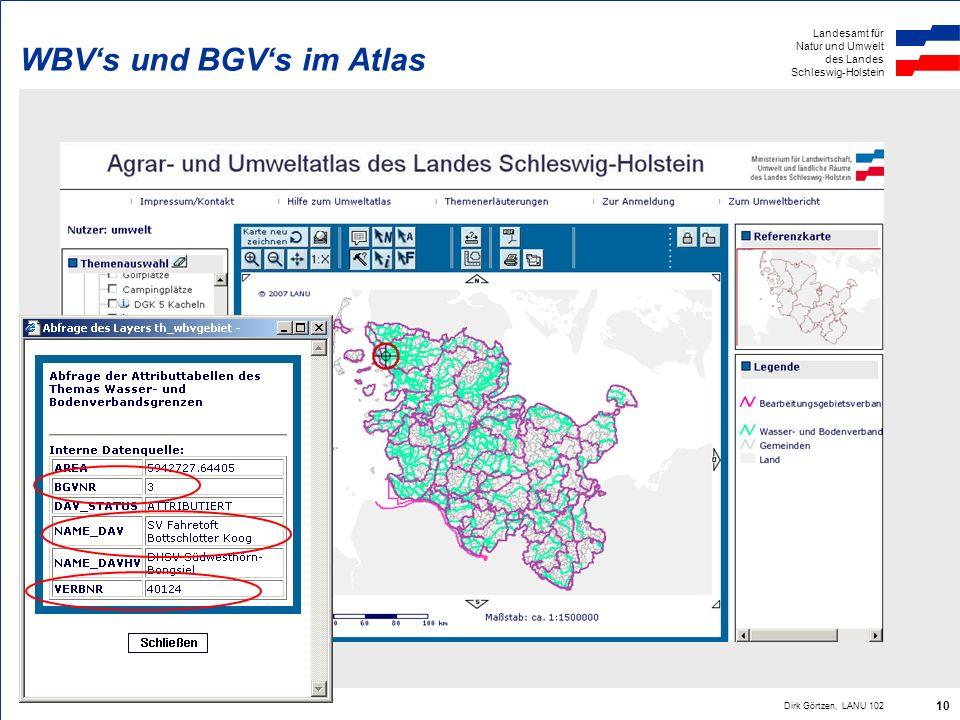 WBV's und BGV's im Atlas