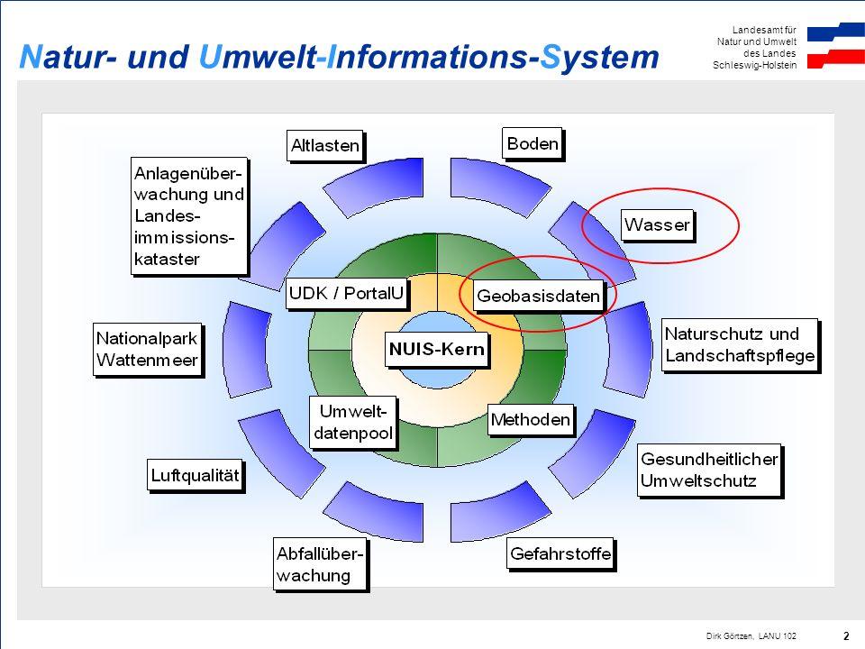 Natur- und Umwelt-Informations-System