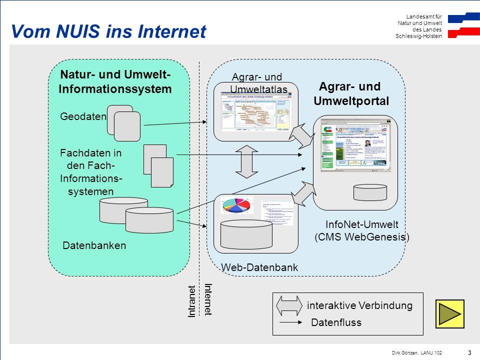 Informations-systemen
