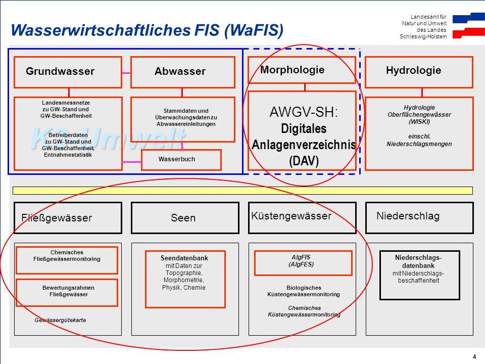 K3-Umwelt Wasserwirtschaftliches FIS (WaFIS) AWGV-SH: