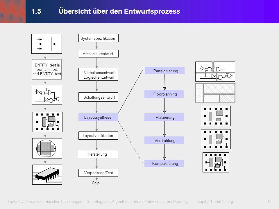 1.5 Übersicht über den Entwurfsprozess
