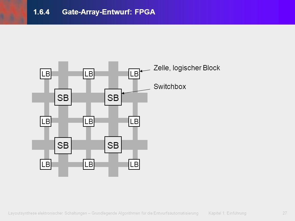 1.6.4 Gate-Array-Entwurf: FPGA