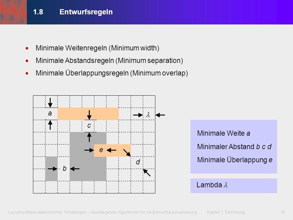 1.8 Entwurfsregeln Minimale Weitenregeln (Minimum width)