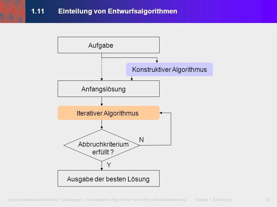 1.11 Einteilung von Entwurfsalgorithmen