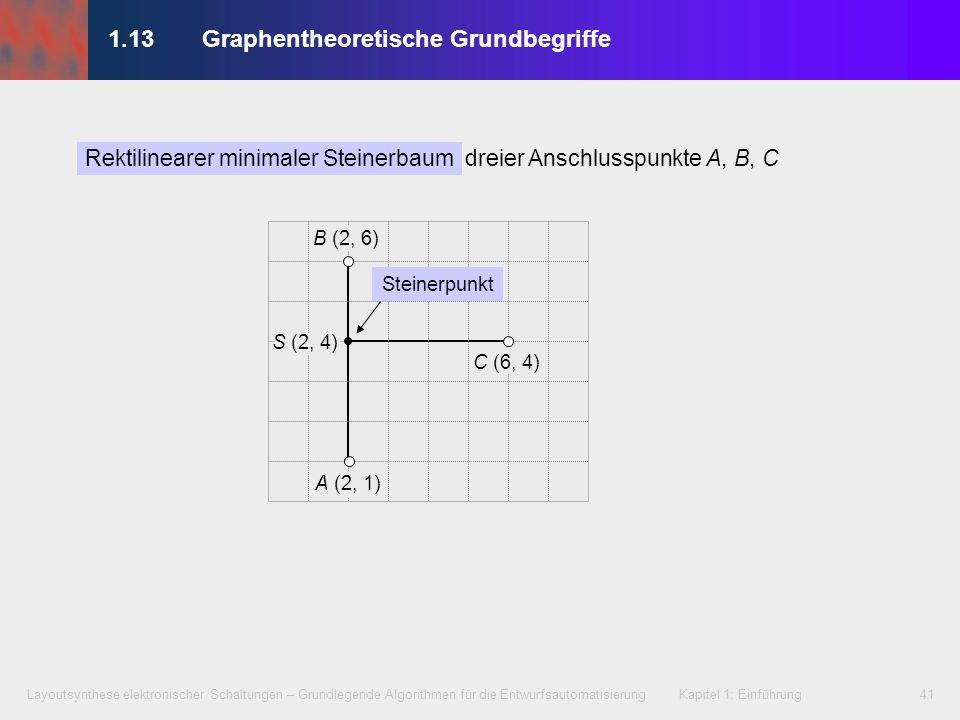 1.13 Graphentheoretische Grundbegriffe