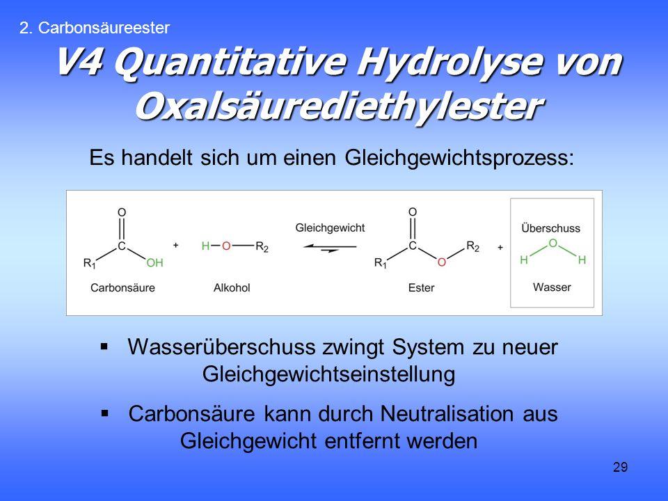 V4 Quantitative Hydrolyse von Oxalsäurediethylester