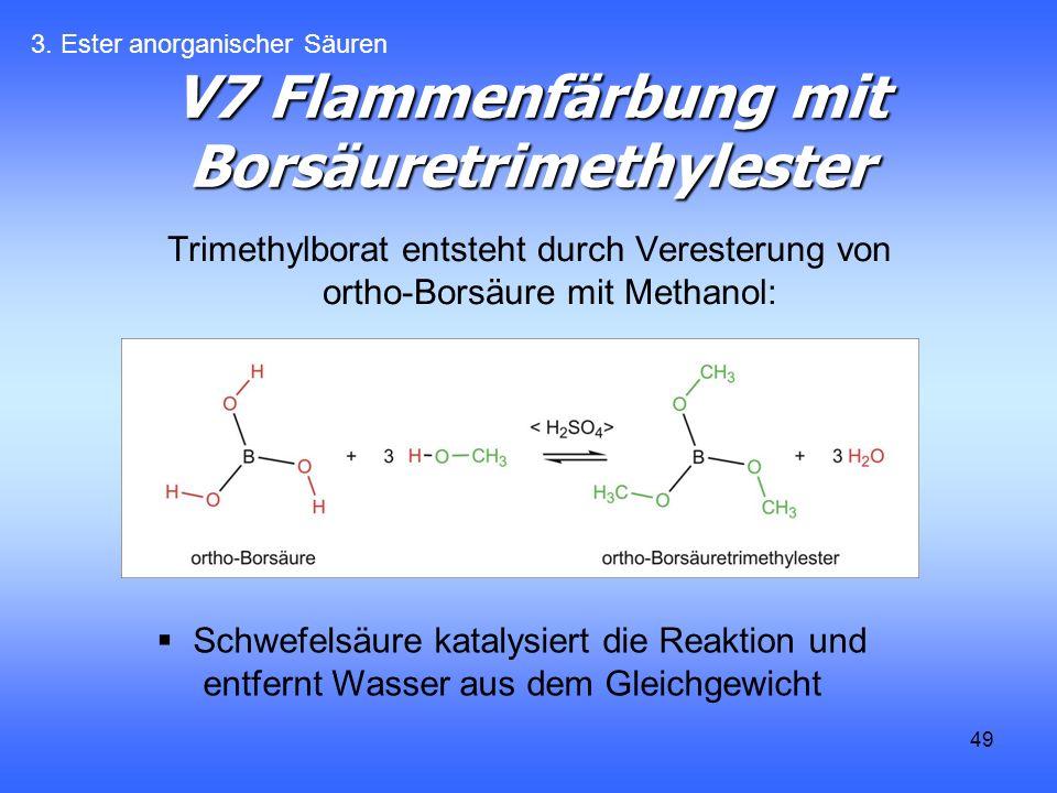 V7 Flammenfärbung mit Borsäuretrimethylester