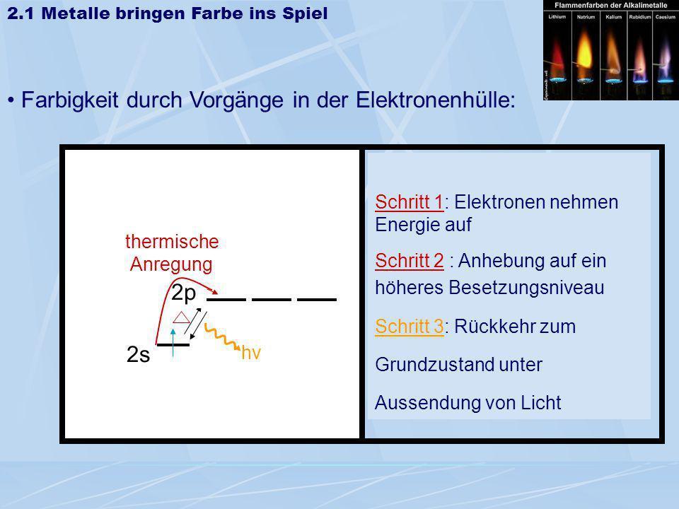 Farbigkeit durch Vorgänge in der Elektronenhülle: