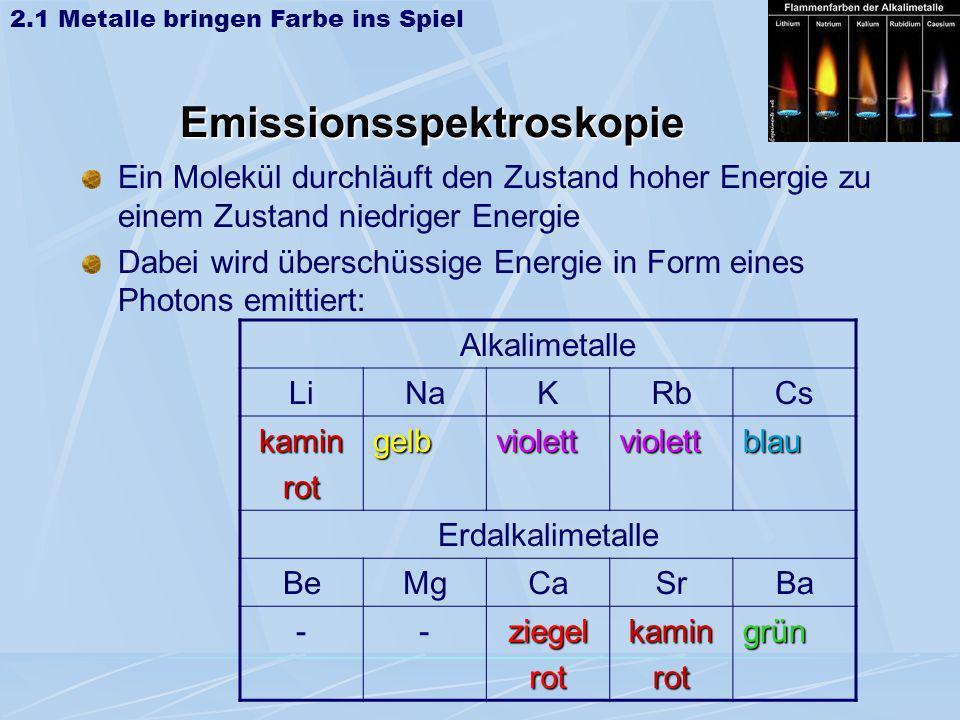 Emissionsspektroskopie