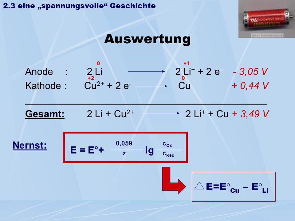 Auswertung Anode : 2 Li 2 Li+ + 2 e- - 3,05 V