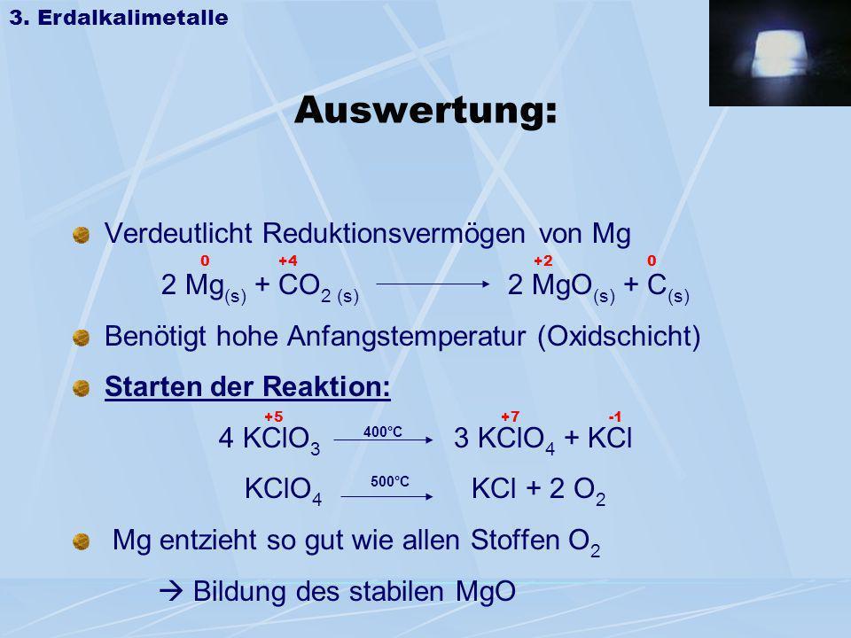 2 Mg(s) + CO2 (s) 2 MgO(s) + C(s)