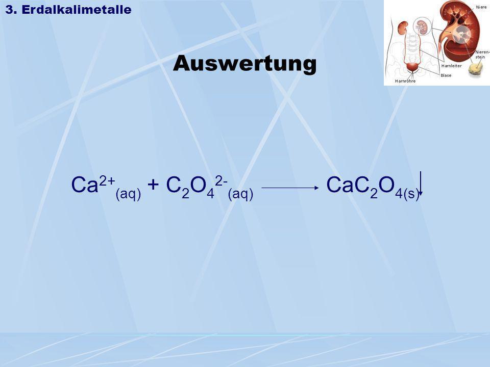 Ca2+(aq) + C2O42-(aq) CaC2O4(s)