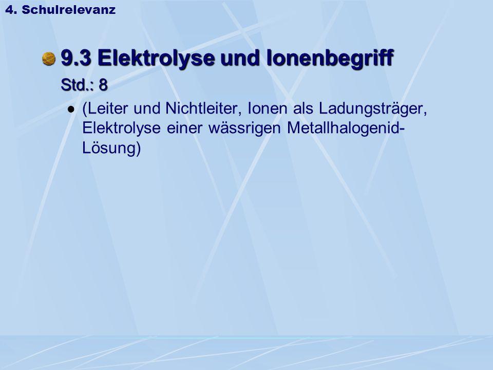 9.3 Elektrolyse und Ionenbegriff