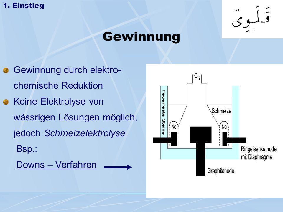 Gewinnung Gewinnung durch elektro- chemische Reduktion